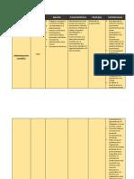 Cuadro Comparativo Escuelas  de Administracion.docx