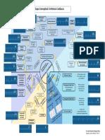 Mapa_Conceptual_Arritmias_Cardiacas.pdf