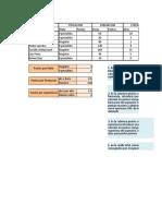 Examen Excel BASICA