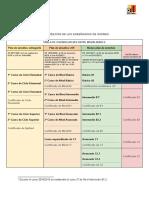 Organización de Las Enseñanzas de Idiomas