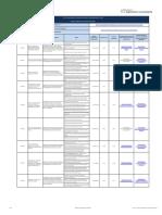 Literal k Planes y Programas en Ejecución 1