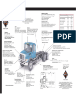 Catalogo de Camiones International