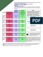 Oxalic-acid-treatment-table-2018.pdf