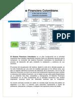 Sistema Financiero Mapa Conceptual