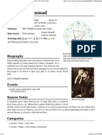 Astro-Databank Muhammad Iqbal