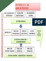 55151807 Herramientas Mejorar Condiciones ARO Analisis de Riesgo Por Oficio