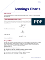 Levey Jennings Charts