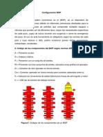 Configuracion de BOP JHOSELIN[1]