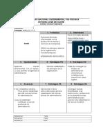 Matriz DOFA Teoría de Administración