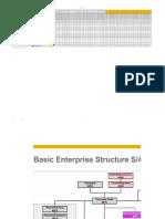 S4HANA1809 Org Data Overview en XX (1)