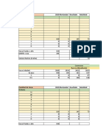 Avance Excel 2