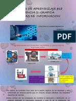 """Gráfica """"Sistemas de Información"""""""