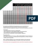 Cargo line.pdf