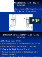 Mecanismo de distribucion.pdf