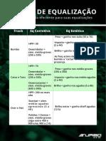 tabela de equalização.pdf