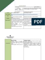 7. Formato Reading Report- Practica Corregido