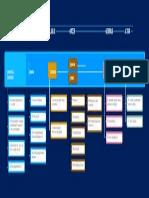 02 Estructura ISO 45001 2018