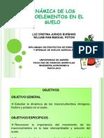 136845618-MONOGRAFIA-DINAMICA-DE-LOS-MACRONUTRIENTES-EN-EL-SUELO.pdf