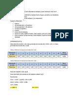 Tabla Periodica y Reactivos