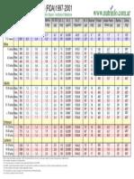 rdavit.pdf