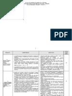 planificação MOD 12,13,14,15
