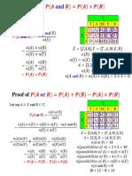 Proof of Formulae