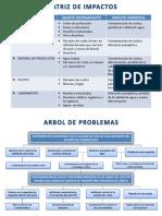 Arboles PyO