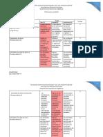 rubrica pdf