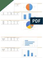 Analisis de Datos Final