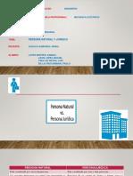 Persona Natural y Juridica.pptx