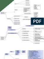 Desicion de procesos.pptx