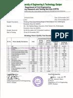 Raw Water Analysis Report