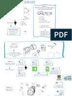 PR Temblores y Terremotos.pdf