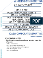 ICAEW CLass notes