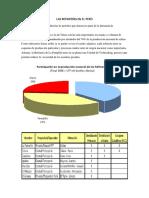 Las Refinerias en El Peru
