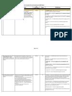 neda approved.pdf