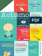 Autisme-les signesES.pdf