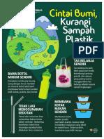 Files550502019 Flyer Sayangi Bumi-plastik