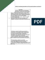 CMA Part 2 Managing Current Assets_Essay