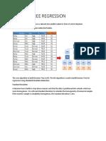 attachment_DECISION_TREE_REGRESSION_lyst6442.docx