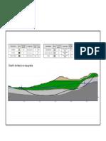 Modelo de Estabilidad de Taludes Mineros