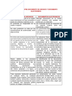 Paralelo Entre Documento de Archivo y Documento Electronico
