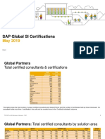 SAP Global SI Certifications May