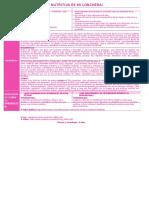 4años CienciayTecnología Sesiones Página (1)