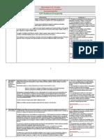 Indicadores de Calidad y Logro ETCP Mem. Aut. (Resumen)