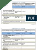 Informe Obs Estructuras