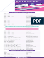 Infographic 50 Keyboard Shortcuts for Divi Cheat Sheet