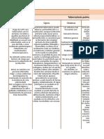 Tuberculosis pulmonar y extra-pulmonar por M. tuberculosis -Lorena Sánchez- UNAD.xlsx