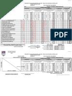 REGISTRO AUXILIAR 2019, 4 PERIODOS (hasta 18 estud.) con números.xlsx