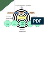 Proceso de Construccion Del Conocimiento (1)